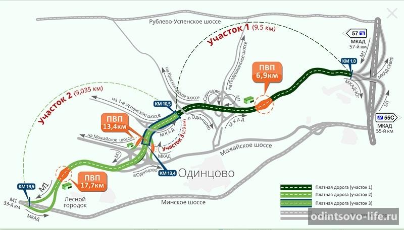 стоимость проезда через северный обход Одинцово