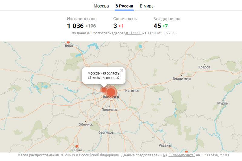 Коронавирус в Одинцовском районе