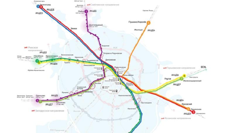 строительство лёгкого метро в Одинцово